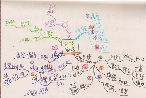 高中生物必修一总结构思维导图